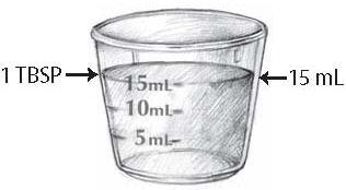 Liquid Medicine Cup