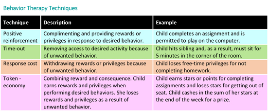 exemplification essay on child discipline 10 original topics for your exemplification essay: vital suggestions an exemplification essay is a unique essay, perhaps one of the few that students struggle to write today, considering the fact that not so many students are ever in a good position to understand what is really required of them in writing such papers.