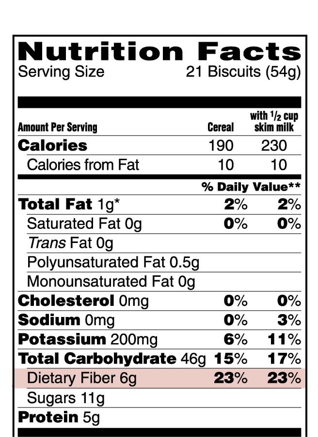dietary fiber label - photo #1