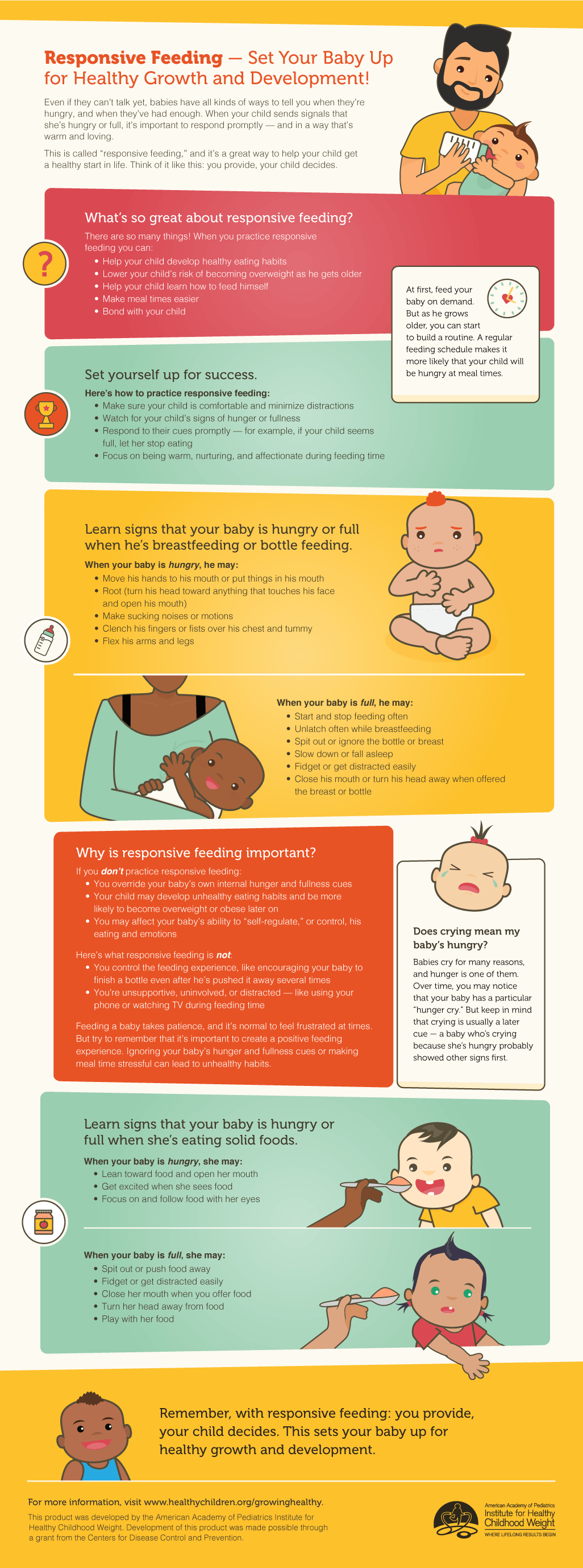 Is Your Baby Hungry or Full? Responsive Feeding Explained
