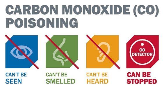 How To Prevent Carbon Monoxide Poisoning - HealthyChildren org