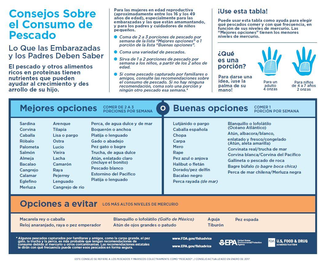 https://www.healthychildren.org/SiteCollectionImagesArticleImages/Consejos-consumo-de-pescado-EPA.JPG