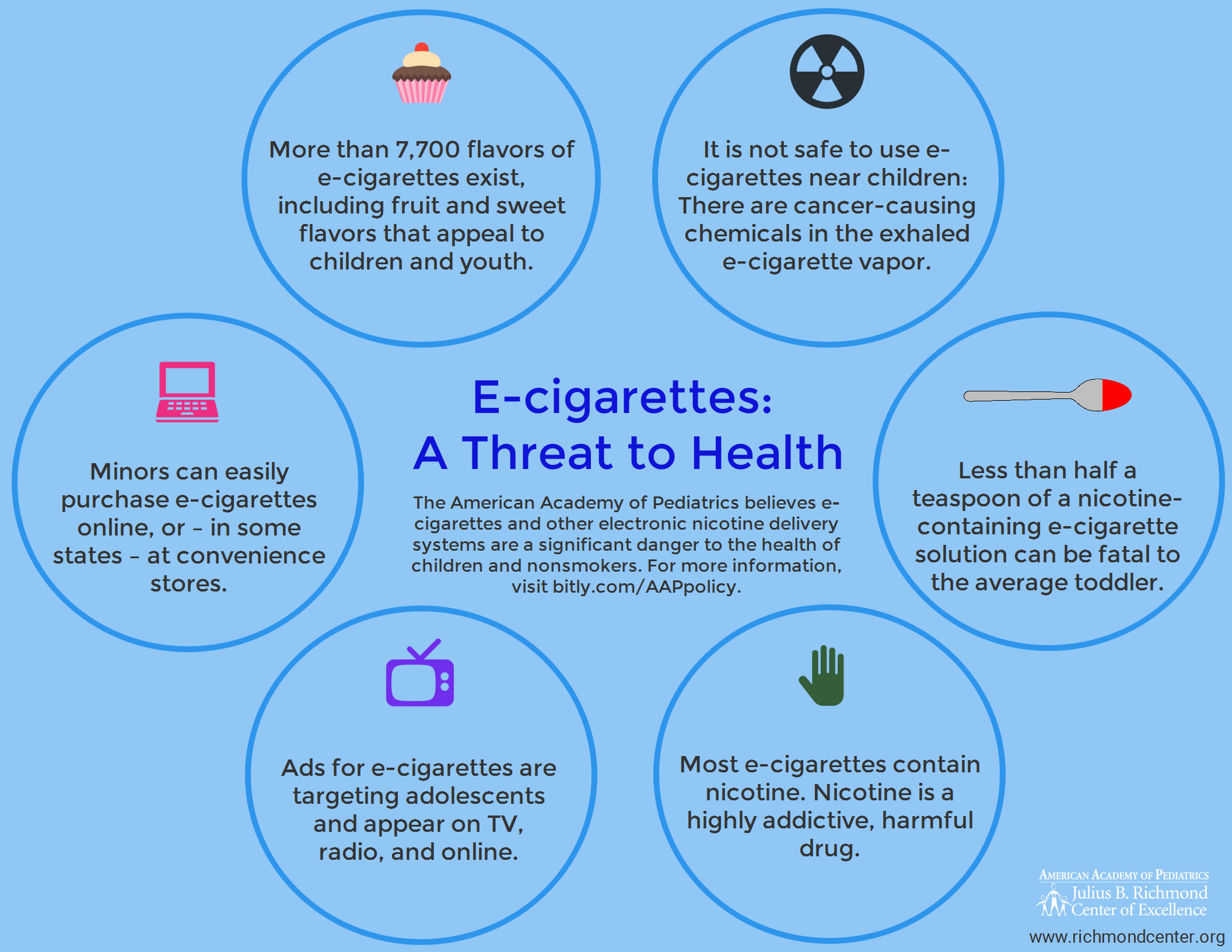Facts For Parents About <b>E</b>-<b>Cigarettes</b> &amp; <b>Electronic Nicotine</b> ...
