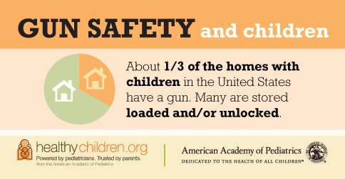 Gun Safety and Children