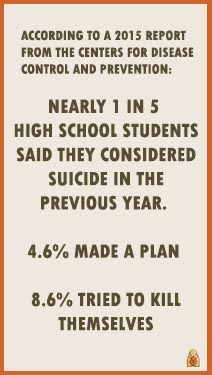 CDC Teen Suicide Stats - 2015