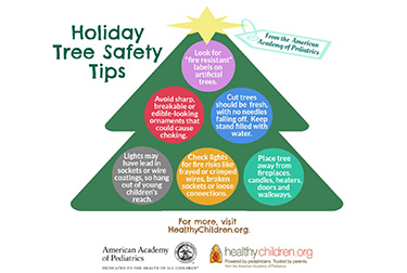 holiday decorations safety tips - Christmas Decorating Safety Tips