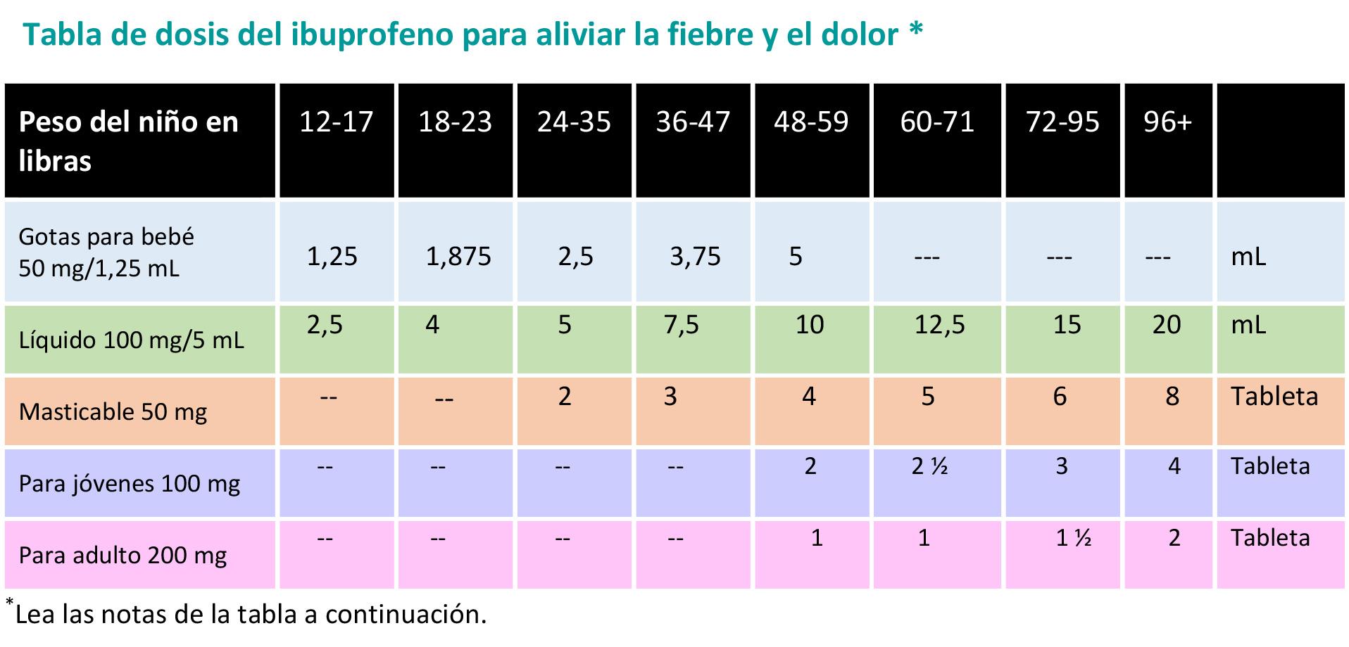Cloruro De Magnesio Dosis Recomendada, Propiedades