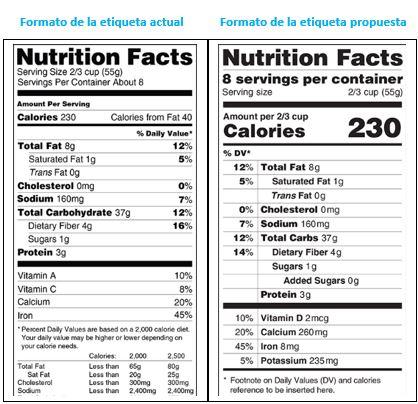 Uno los dieta de licuados para bajar de peso rapido mejor opcin