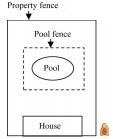 Pool Safety Fence Example - AAP