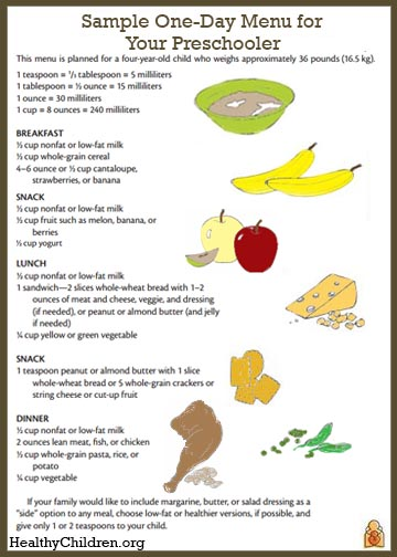 sample menu for a preschooler healthychildren org