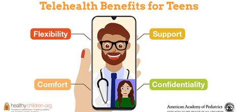 Teens & Telehealth