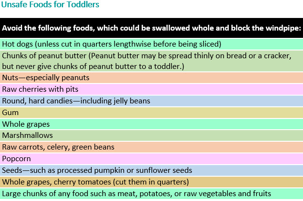 Editorial Every Child Needs Nourishment >> Feeding Nutrition Tips Your 2 Year Old Healthychildren Org